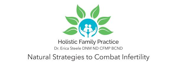 7.0 Natural Strategies to Combat Infertility